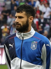 Photo of Antonio Candreva