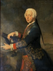 Photo of Charles I, Duke of Brunswick-Wolfenbüttel
