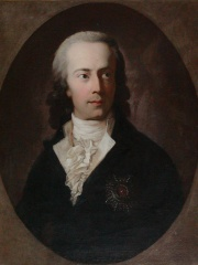 Photo of Frederick Christian II, Duke of Schleswig-Holstein-Sonderburg-Augustenburg
