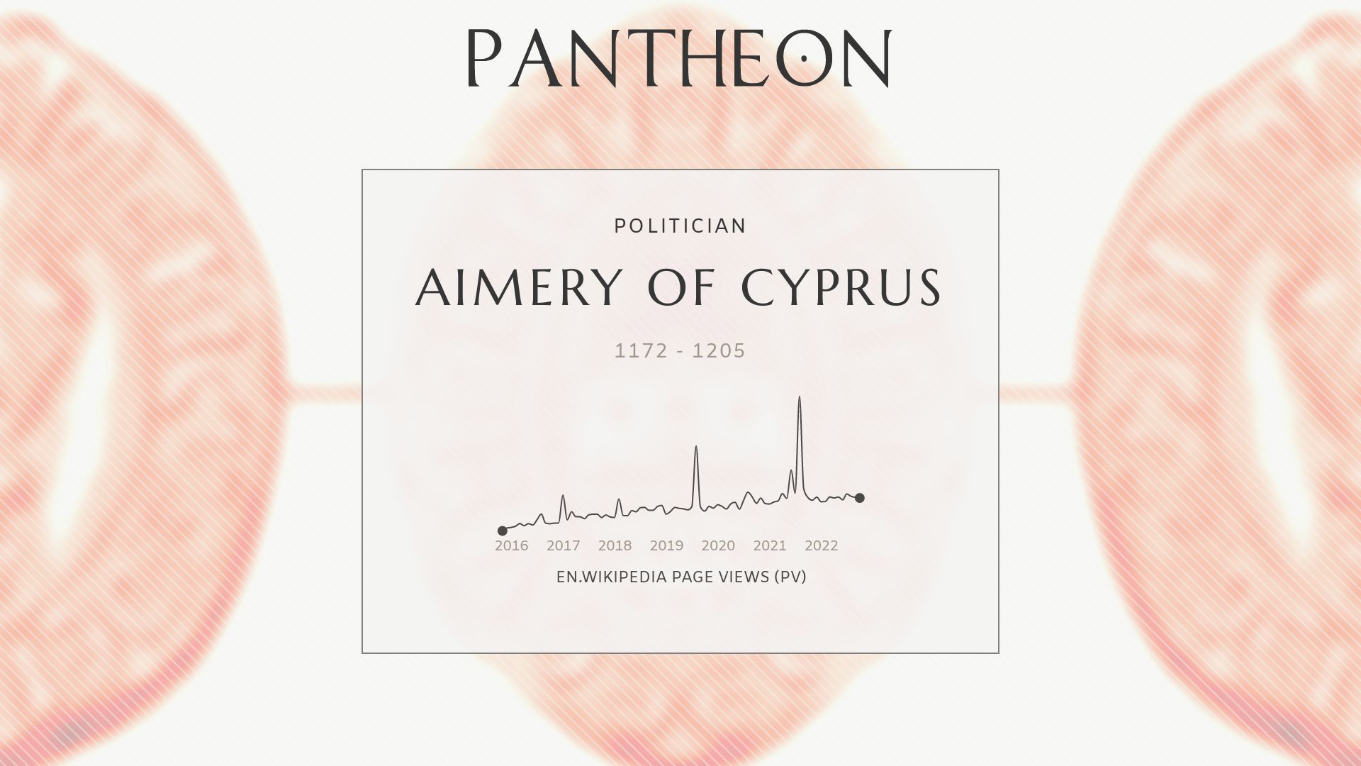 Aimery of Cyprus Biography | Pantheon