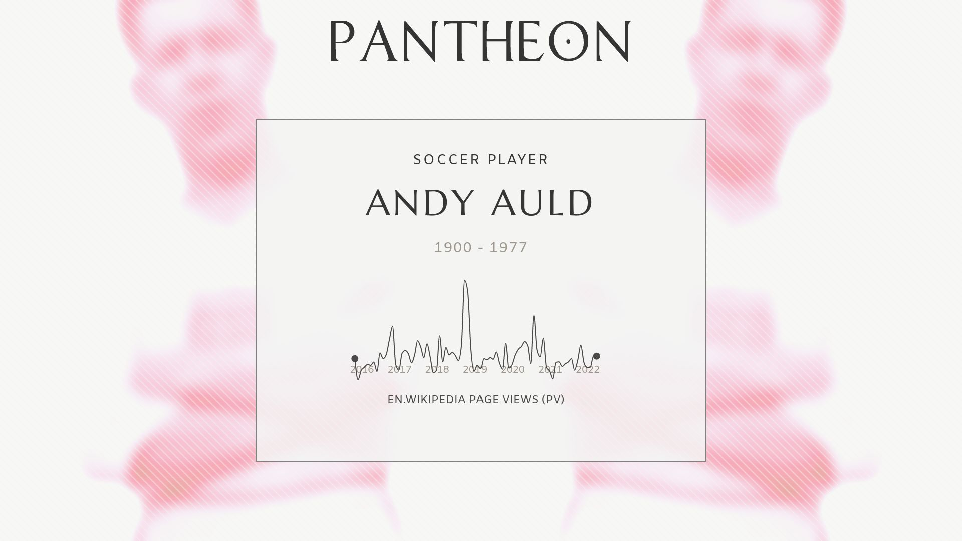 Andy Auld Biography American Soccer Player Pantheon