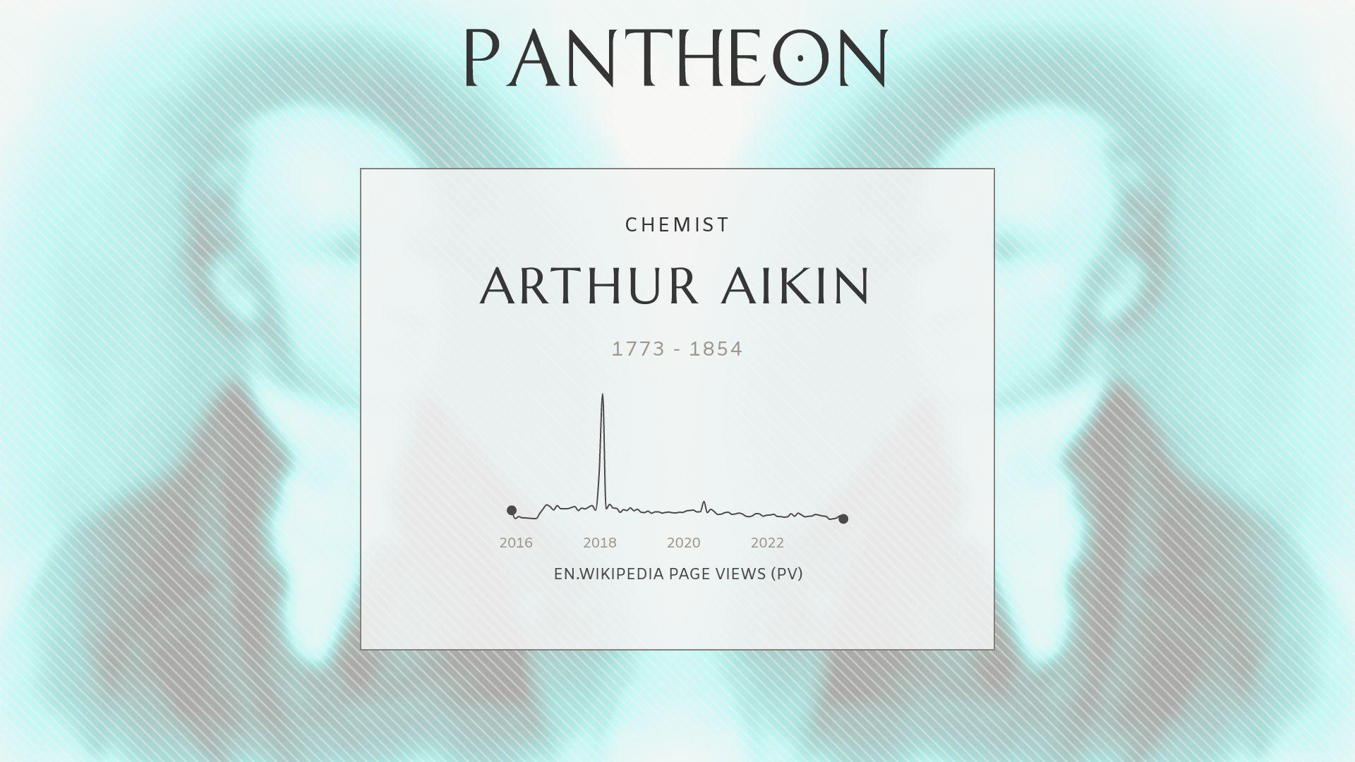 Arthur Aikin