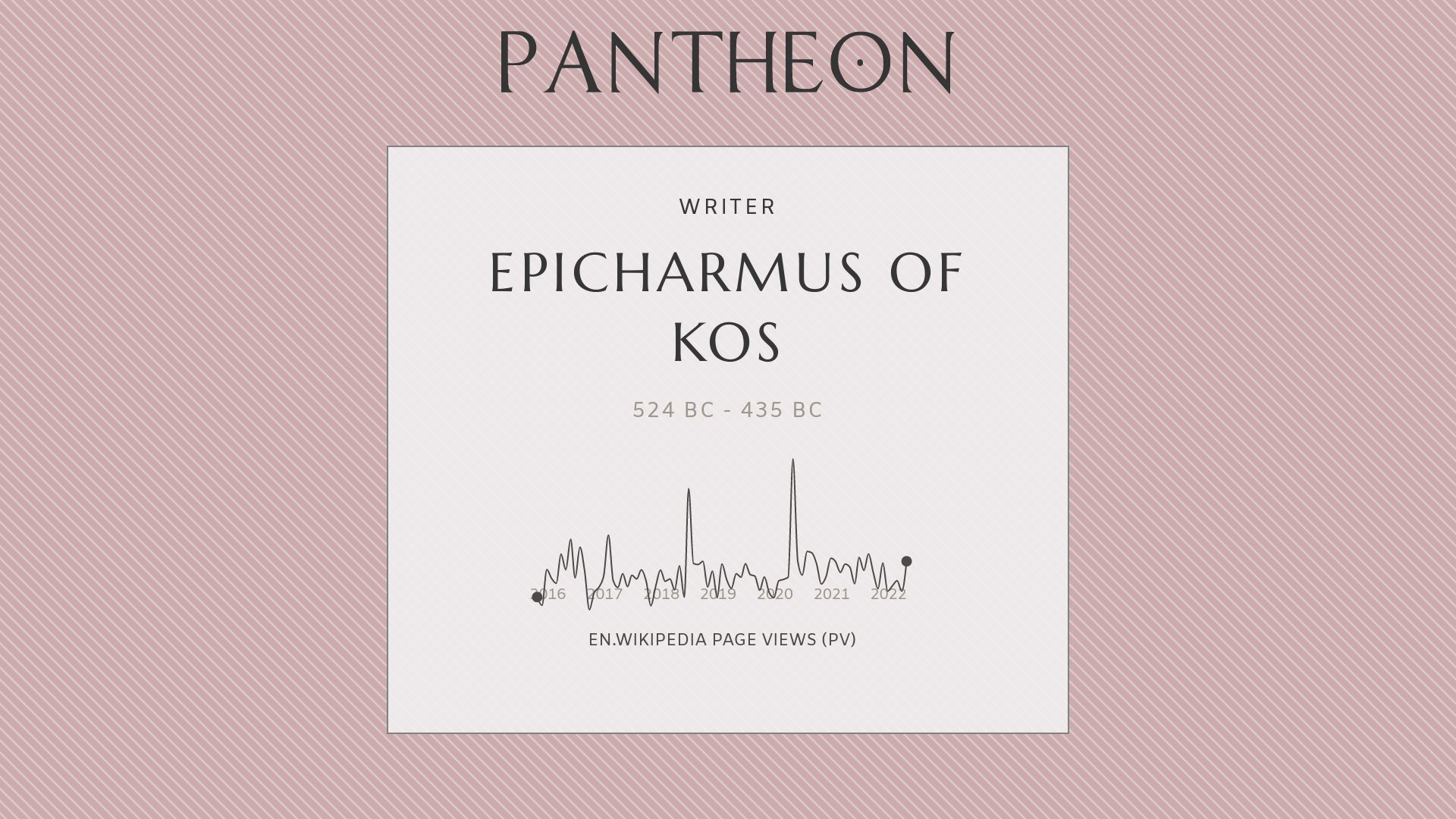 Epicharmus of Kos Biography