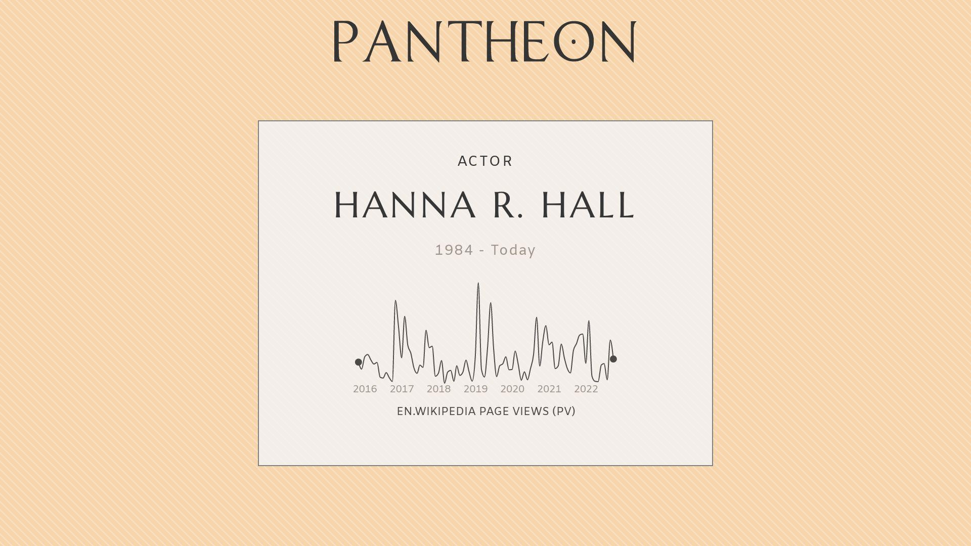 Hanna R Hall Biography American Actress Pantheon Her acting talents allowed her to land her role in forrest gump in which she made famous the phrase run, forrest! hanna r hall biography american