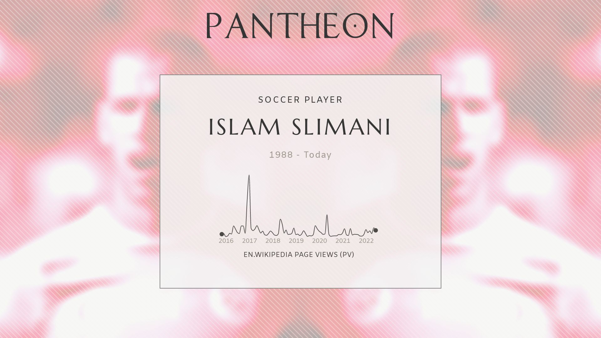 Islam Slimani Wiki