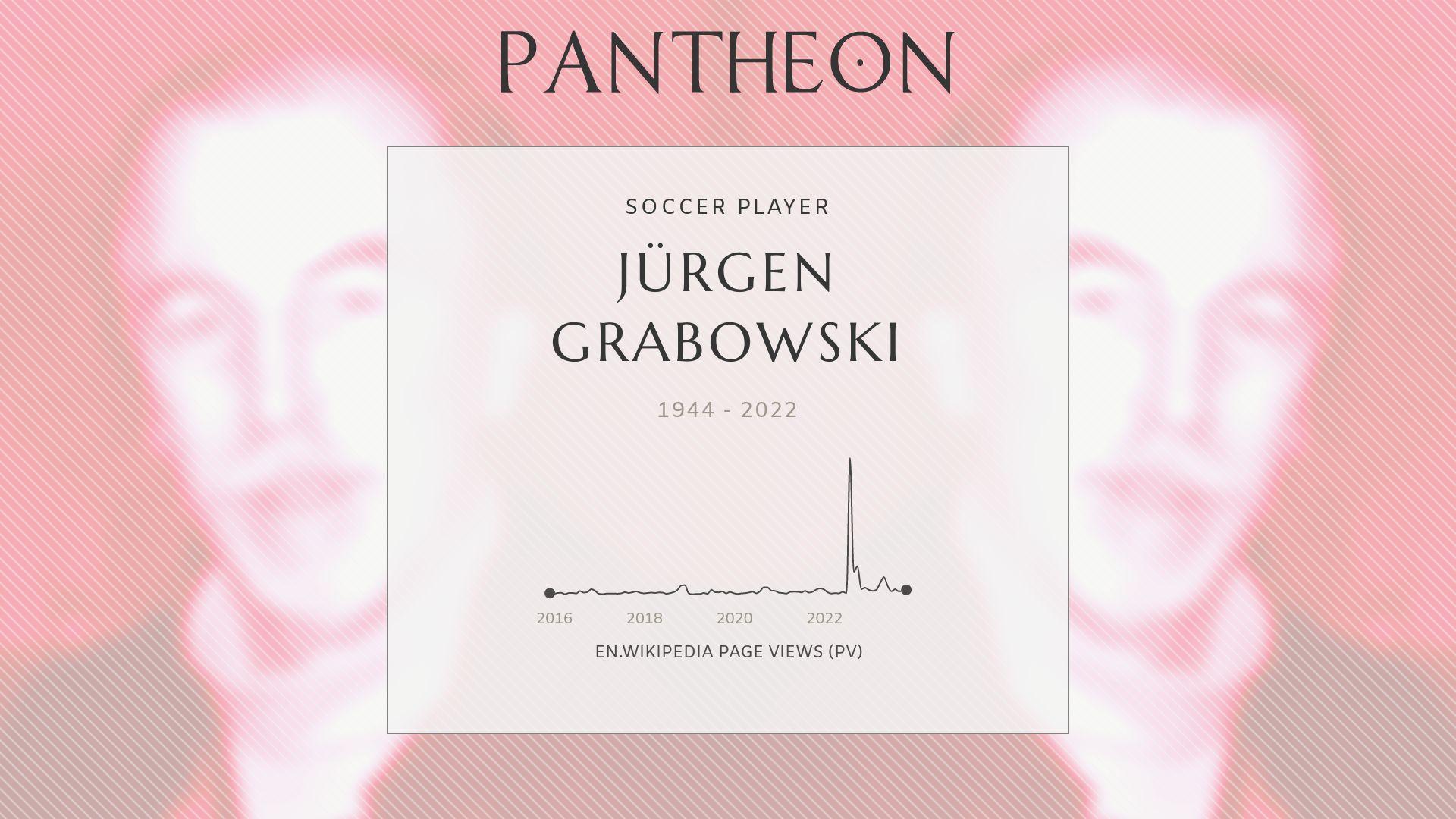 Jurgen Grabowski Biography German Footballer Pantheon