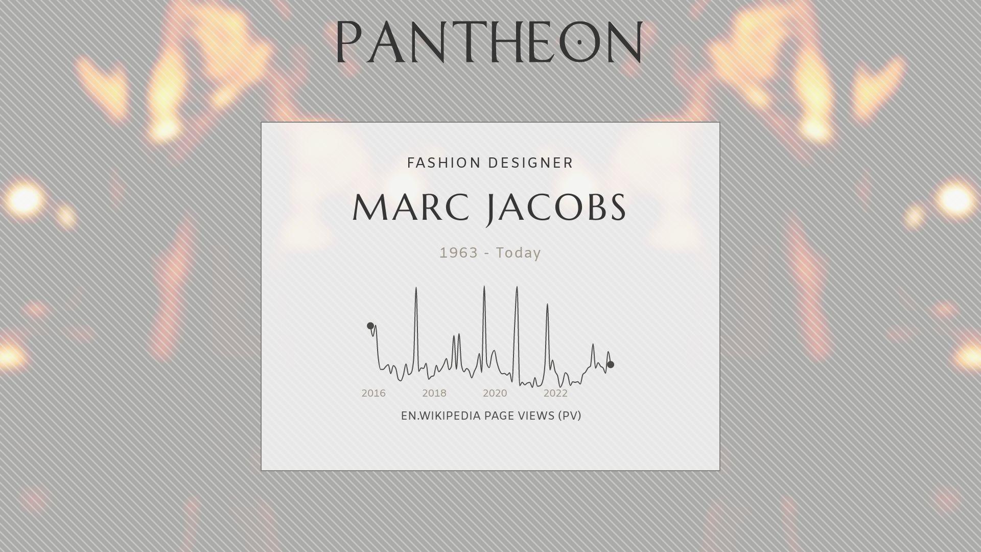 Marc Jacobs Biography Pantheon