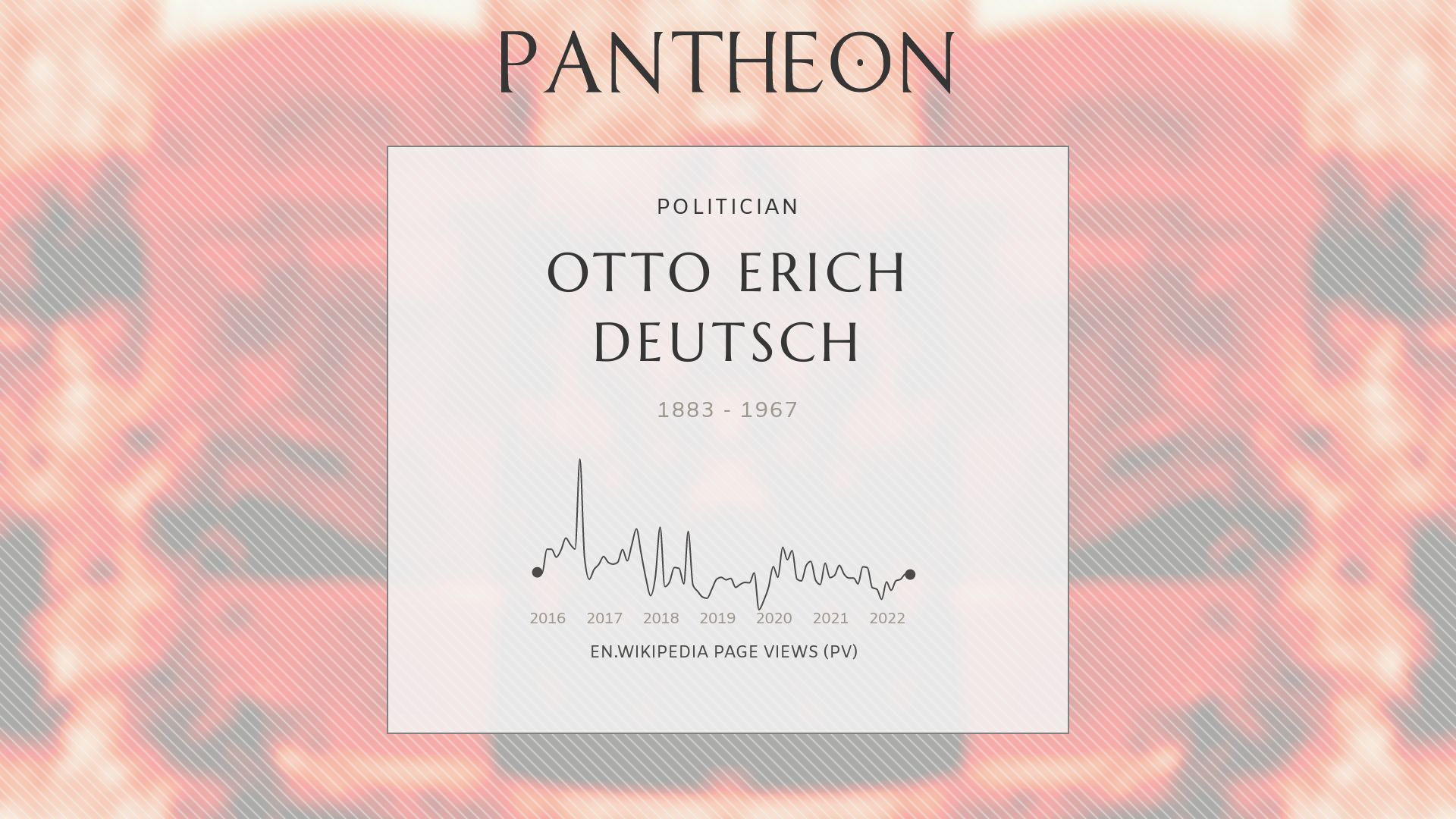 Otto Erich Deutsch