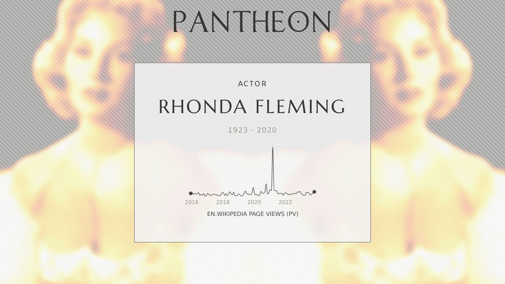 Rhonda Fleming Biography