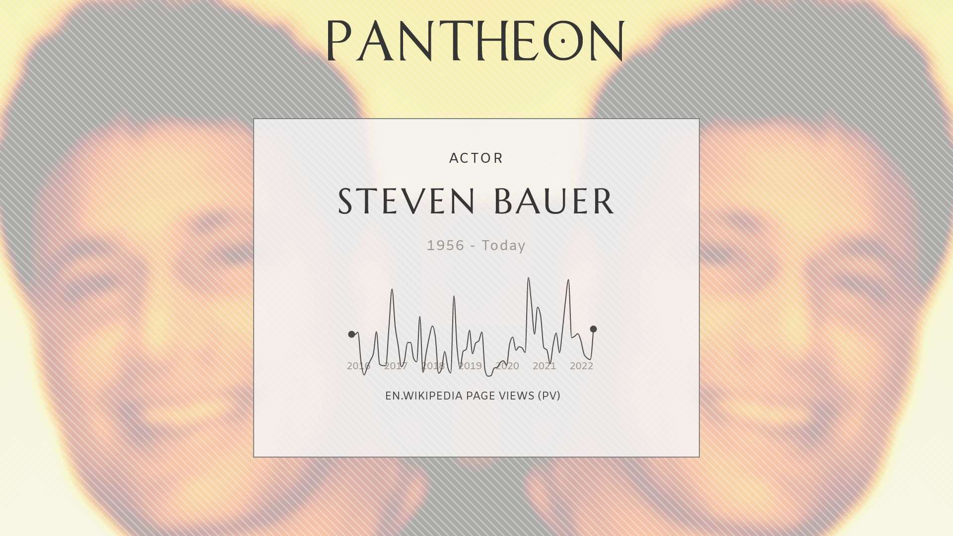 Bauer 2018 steven The Source