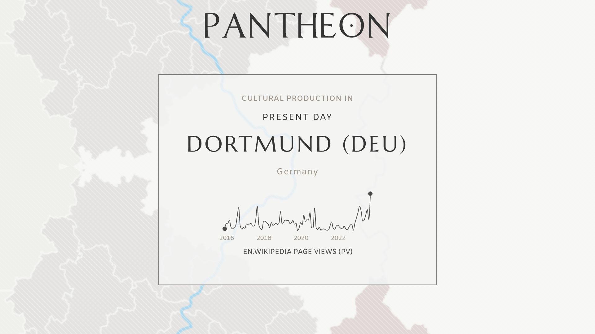 Dortmund Pantheon