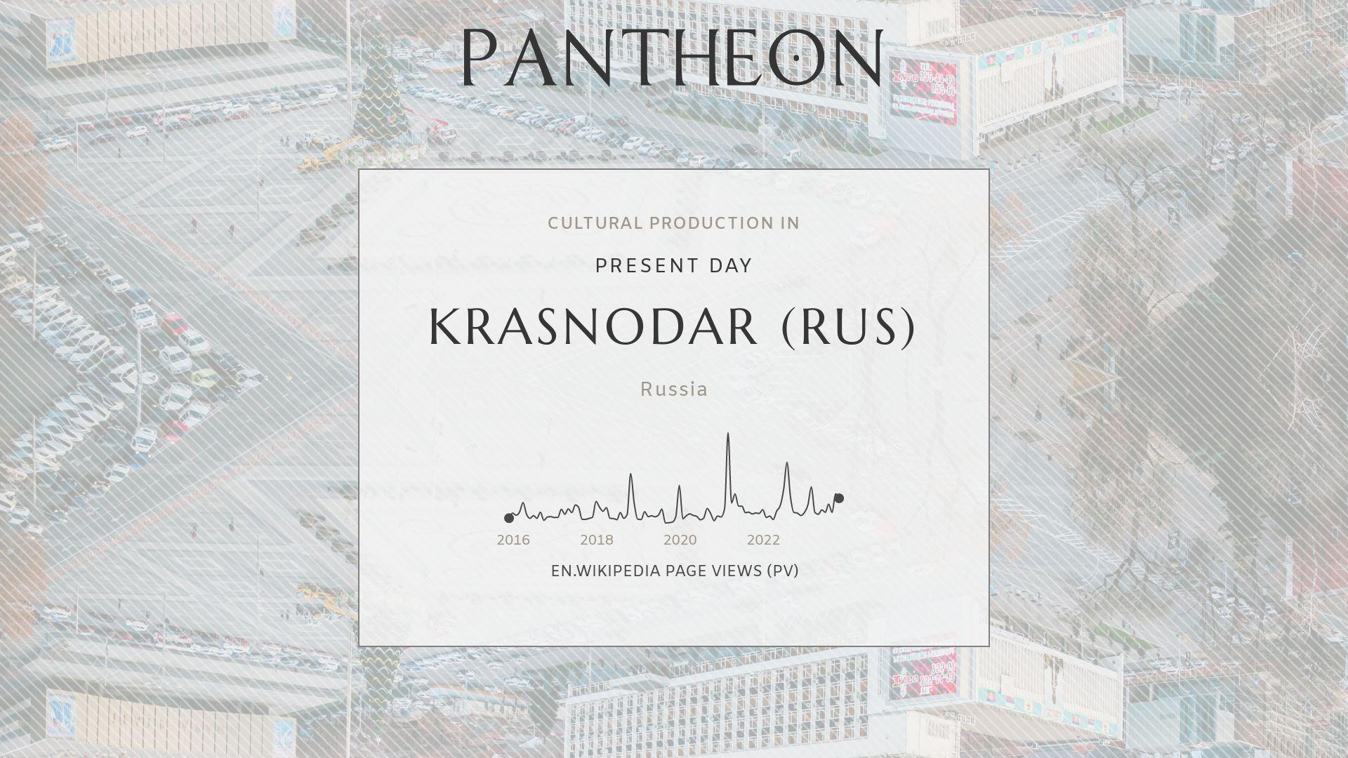 Krasnodar Pantheon